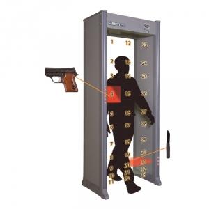 Антитеррористическое оборудование